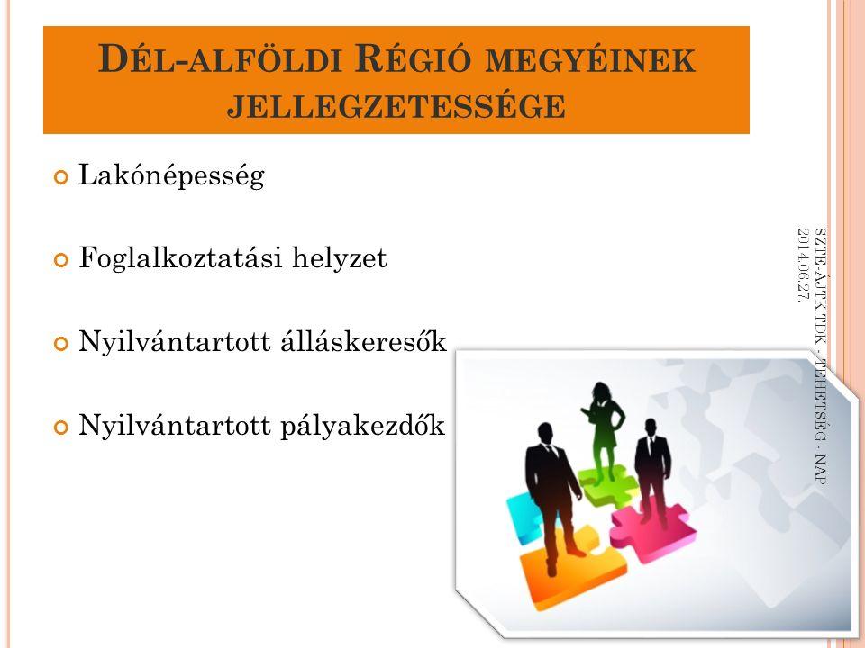 D ÉL - ALFÖLDI R ÉGIÓ MEGYÉINEK JELLEGZETESSÉGE Lakónépesség Foglalkoztatási helyzet Nyilvántartott álláskeresők Nyilvántartott pályakezdők SZTE-ÁJTK TDK - TEHETSÉG - NAP 2014.06.27.