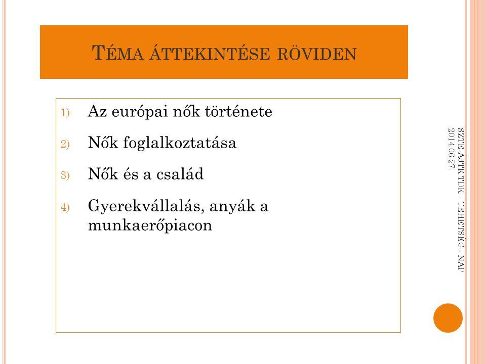 T ÉMA ÁTTEKINTÉSE RÖVIDEN 1) Az európai nők története 2) Nők foglalkoztatása 3) Nők és a család 4) Gyerekvállalás, anyák a munkaerőpiacon SZTE-ÁJTK TDK - TEHETSÉG - NAP 2014.06.27.