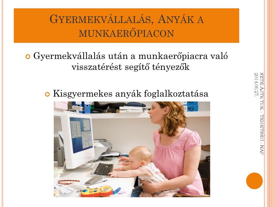 G YERMEKVÁLLALÁS, A NYÁK A MUNKAERŐPIACON Gyermekvállalás után a munkaerőpiacra való visszatérést segítő tényezők Kisgyermekes anyák foglalkoztatása SZTE-ÁJTK TDK - TEHETSÉG - NAP 2014.06.27.