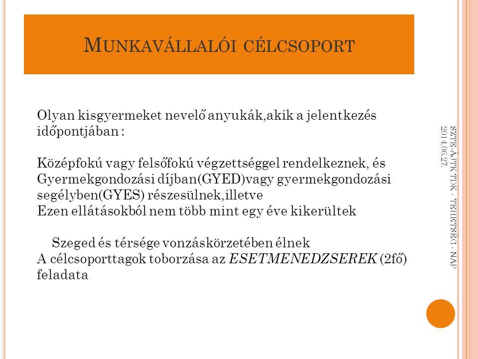 M UNKÁLTATÓI CÉLCSOPORTOK SZTE-ÁJTK TDK - TEHETSÉG - NAP 2014.06.27.