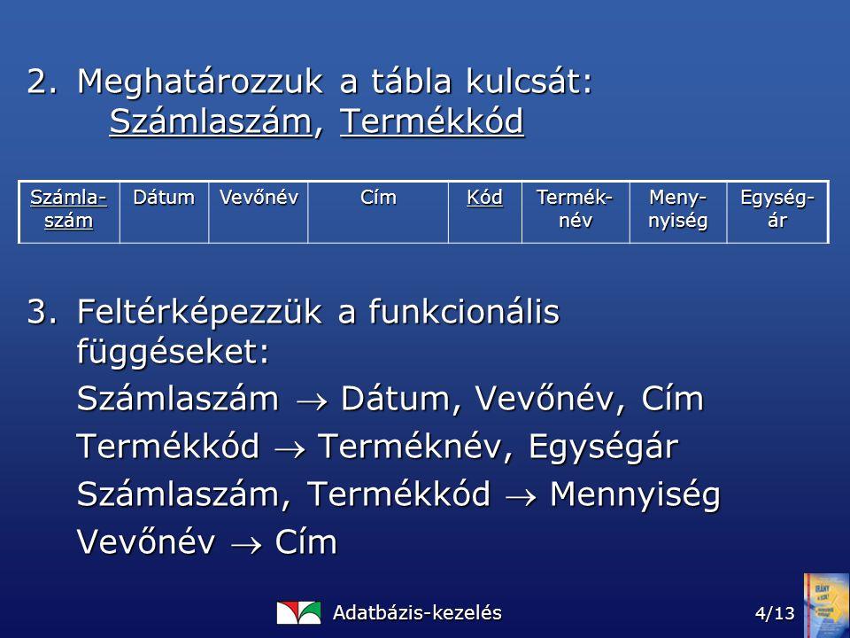Adatbázis-kezelés 4/13 2.Meghatározzuk a tábla kulcsát: Számlaszám, Termékkód 3.Feltérképezzük a funkcionális függéseket: Számlaszám  Dátum, Vevőnév, Cím Termékkód  Terméknév, Egységár Számlaszám, Termékkód  Mennyiség Vevőnév  Cím Számla- szám DátumVevőnévCímKód Termék- név Meny- nyiség Egység- ár