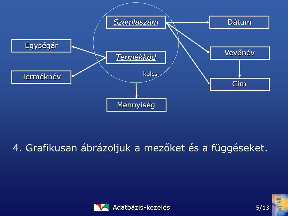 Adatbázis-kezelés 5/13 Számlaszám Termékkód Mennyiség Dátum Vevőnév Cím Egységár Terméknév kulcs 4.