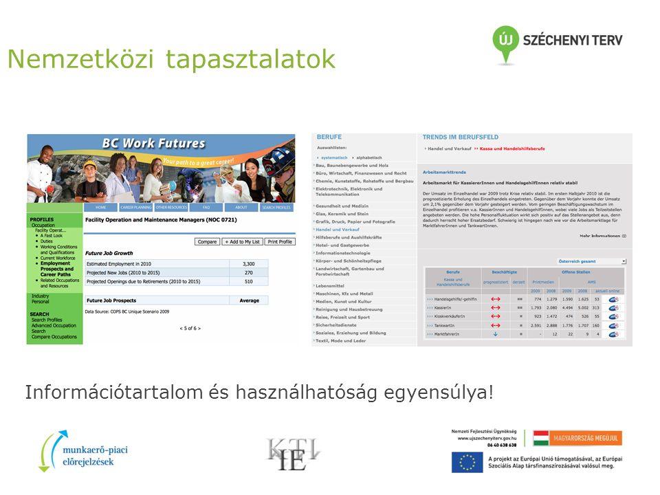 Nemzetközi tapasztalatok Információtartalom és használhatóság egyensúlya!