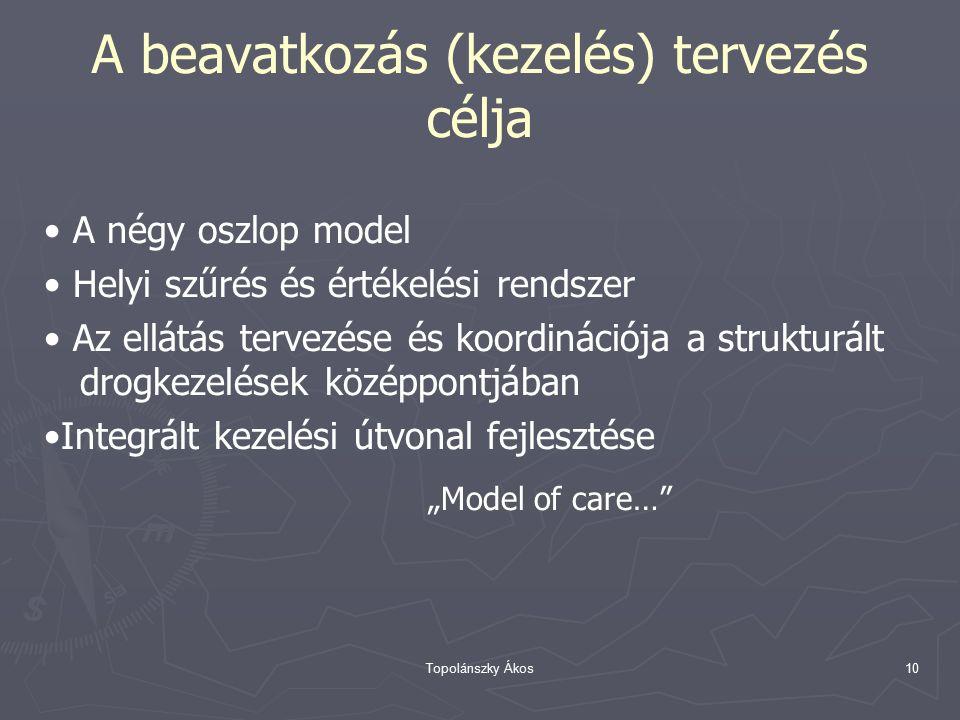 """Topolánszky Ákos10 A beavatkozás (kezelés) tervezés célja A négy oszlop model Helyi szűrés és értékelési rendszer Az ellátás tervezése és koordinációja a strukturált drogkezelések középpontjában Integrált kezelési útvonal fejlesztése """"Model of care…"""