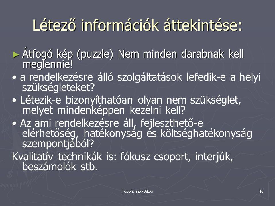 Topolánszky Ákos16 Létező információk áttekintése: ► Átfogó kép (puzzle) Nem minden darabnak kell meglennie.