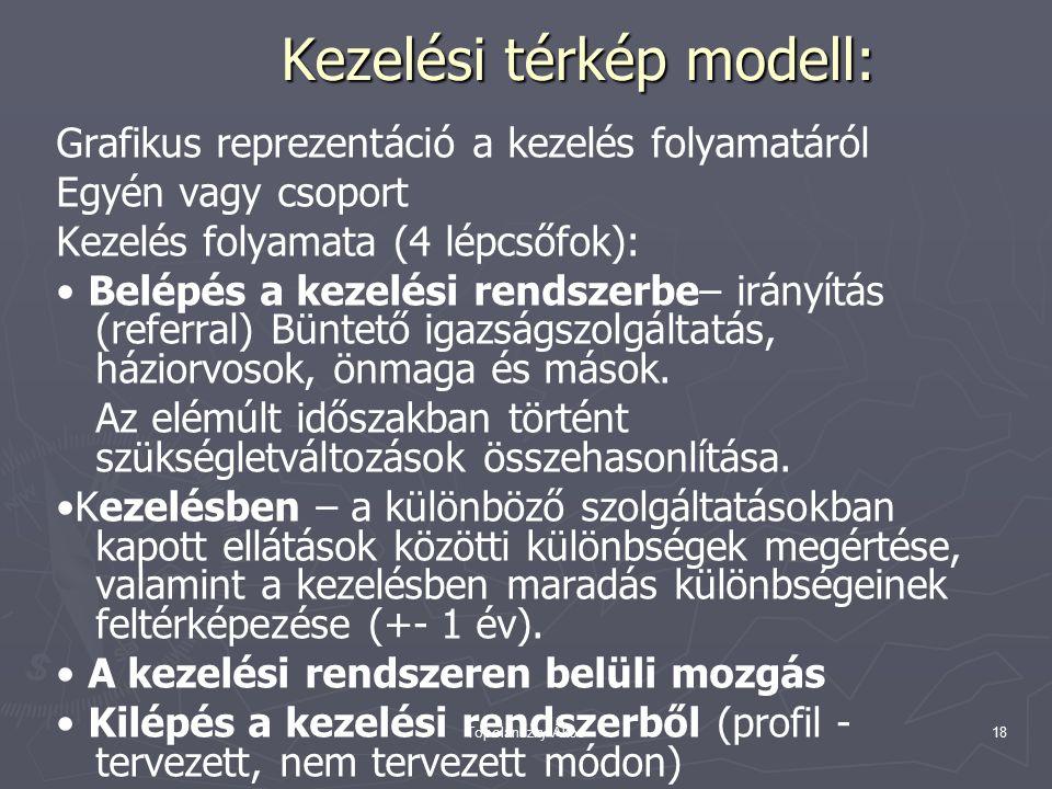 Topolánszky Ákos18 Kezelési térkép modell: Grafikus reprezentáció a kezelés folyamatáról Egyén vagy csoport Kezelés folyamata (4 lépcsőfok): Belépés a kezelési rendszerbe– irányítás (referral) Büntető igazságszolgáltatás, háziorvosok, önmaga és mások.