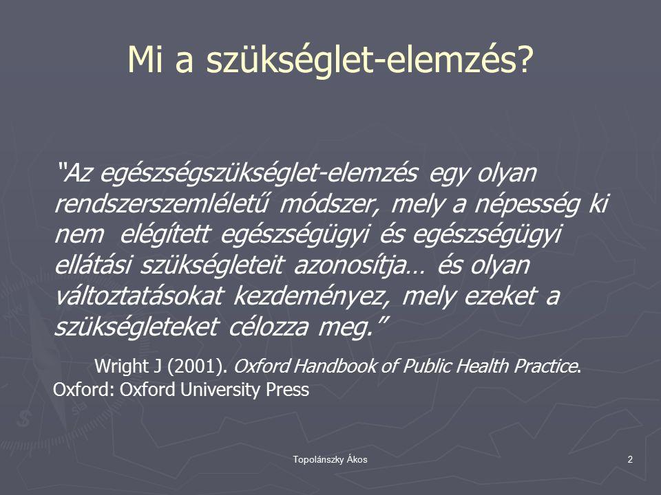 Topolánszky Ákos2 Mi a szükséglet-elemzés.