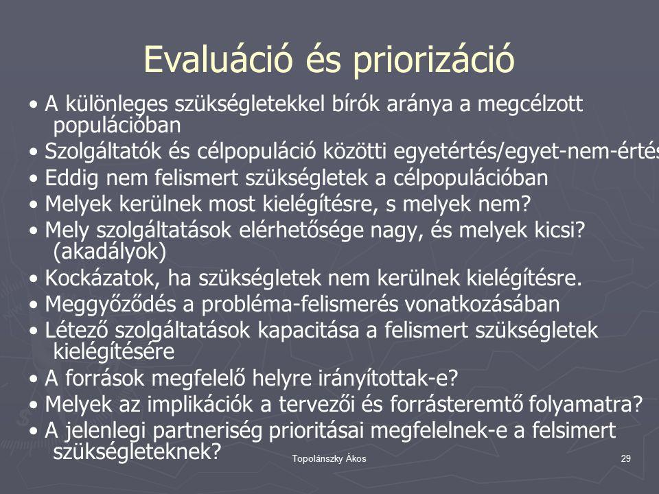 Topolánszky Ákos29 Evaluáció és priorizáció A különleges szükségletekkel bírók aránya a megcélzott populációban Szolgáltatók és célpopuláció közötti egyetértés/egyet-nem-értés Eddig nem felismert szükségletek a célpopulációban Melyek kerülnek most kielégítésre, s melyek nem.