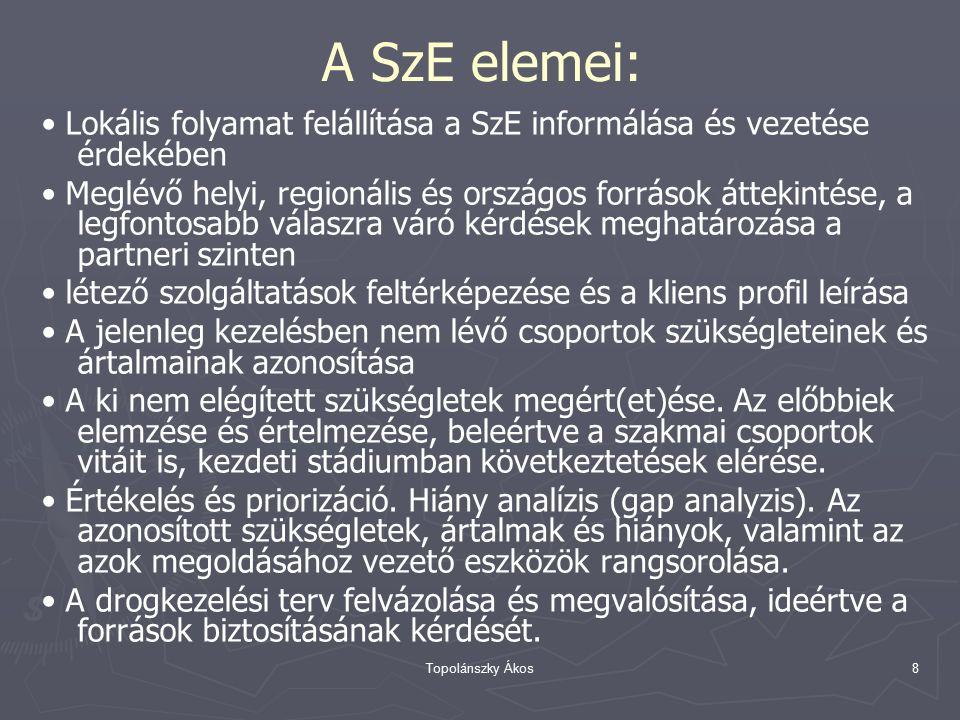 Topolánszky Ákos8 A SzE elemei: Lokális folyamat felállítása a SzE informálása és vezetése érdekében Meglévő helyi, regionális és országos források áttekintése, a legfontosabb válaszra váró kérdések meghatározása a partneri szinten létező szolgáltatások feltérképezése és a kliens profil leírása A jelenleg kezelésben nem lévő csoportok szükségleteinek és ártalmainak azonosítása A ki nem elégített szükségletek megért(et)ése.