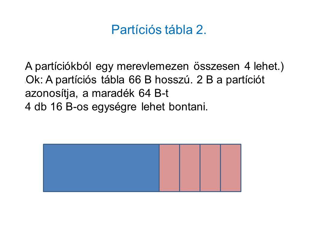 Partíciós tábla felépítése Az MBR partíciós táblájában mindegyik partíció bejegyzése a következő információk leírásából áll: l aktív állapotot jelző bájt: azt jelzi, hogy a partíció aktív-e vagy sem; partíció kezdete és vége (vagyis a partíció melyik cilinder melyik lemezoldalának melyik szektoránál kezdődik, illetve melyiknél végződik); partíció mérete (szektor darabszámban kifejezve); l partíció típusa (ami lehet elsődleges vagy kiterjesztett).