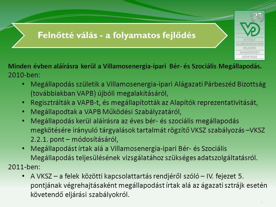 Felnőtté válás - a folyamatos fejlődés Minden évben aláírásra kerül a Villamosenergia-ipari Bér- és Szociális Megállapodás.