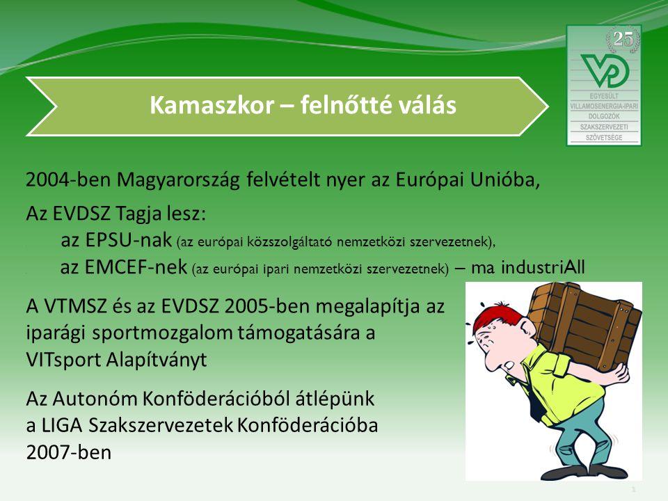 Kamaszkor – felnőtté válás 2004-ben Magyarország felvételt nyer az Európai Unióba, Az EVDSZ Tagja lesz:.