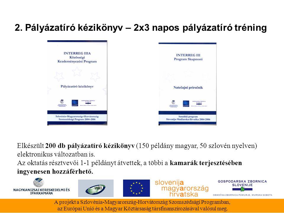 2. Pályázatíró kézikönyv – 2x3 napos pályázatíró tréning A projekt a Szlovénia-Magyarország-Horvátország Szomszédsági Programban, az Európai Unió és a