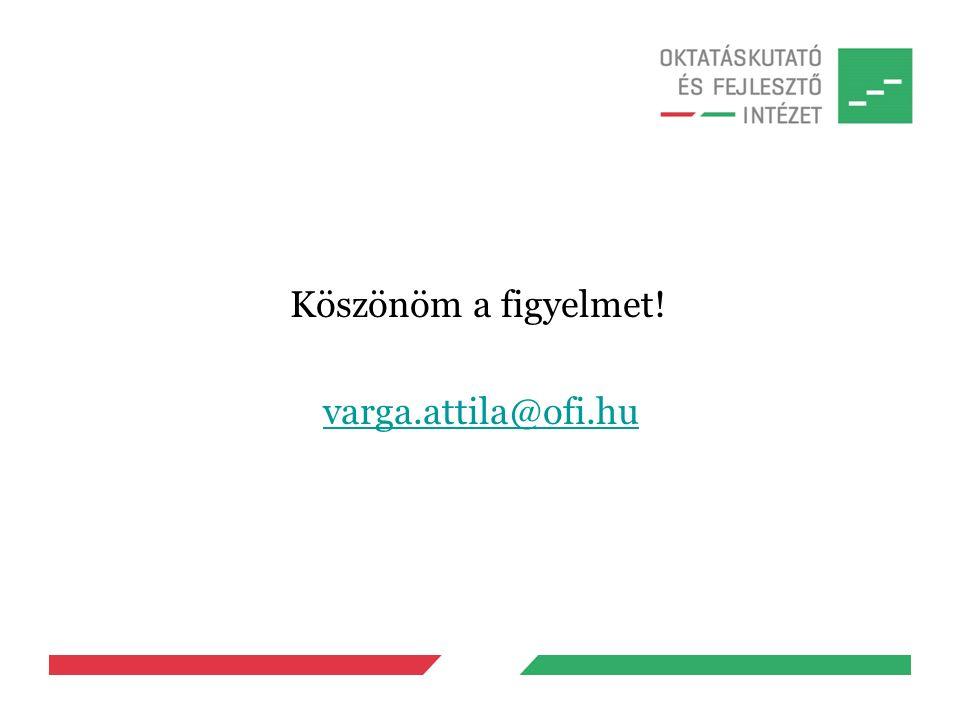 Köszönöm a figyelmet! varga.attila@ofi.hu
