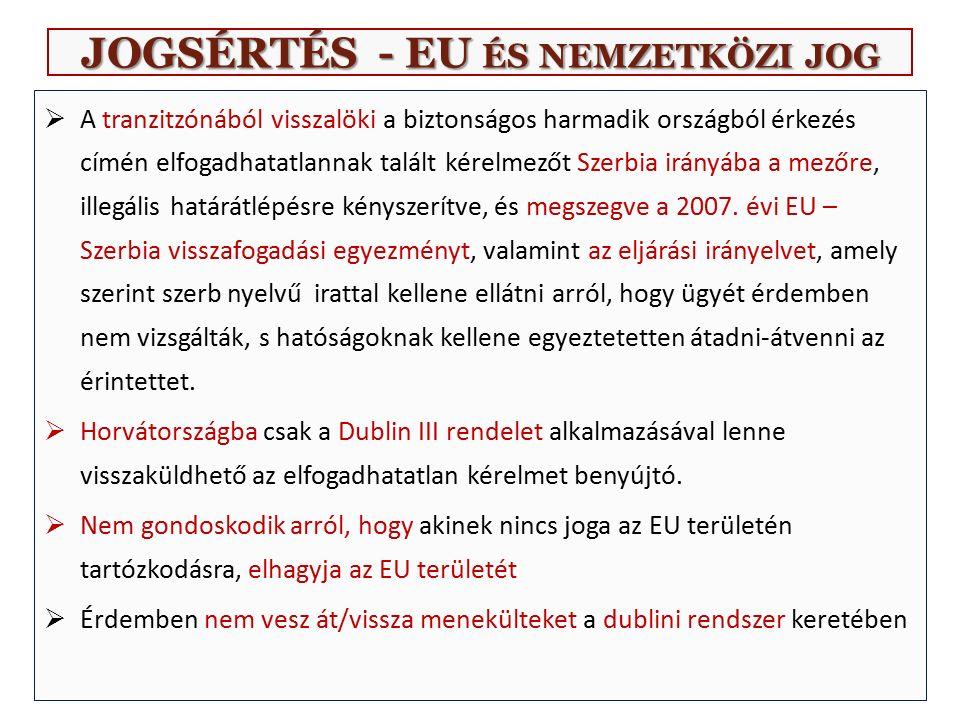 JOGSÉRTÉS - EU ÉS NEMZETKÖZI JOG  A tranzitzónából visszalöki a biztonságos harmadik országból érkezés címén elfogadhatatlannak talált kérelmezőt Szerbia irányába a mezőre, illegális határátlépésre kényszerítve, és megszegve a 2007.