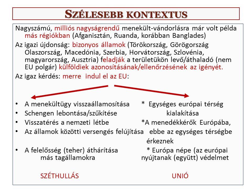 S ZÉLESEBB KONTEXTUS Nagyszámú, milliós nagyságrendű menekült-vándorlásra már volt példa más régiókban (Afganisztán, Ruanda, korábban Banglades) Az igazi újdonság: bizonyos államok (Törökország, Görögország Olaszország, Macedónia, Szerbia, Horvátország, Szlovénia, magyarország, Ausztria) feladják a területükön levő/áthaladó (nem EU polgár) külföldiek azonosításának/ellenőrzésének az igényét.