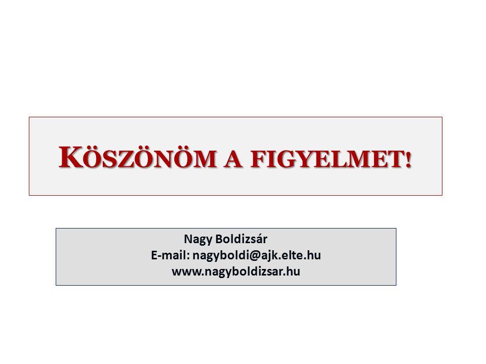 K ÖSZÖNÖM A FIGYELMET ! Nagy Boldizsár E-mail: nagyboldi@ajk.elte.hu www.nagyboldizsar.hu