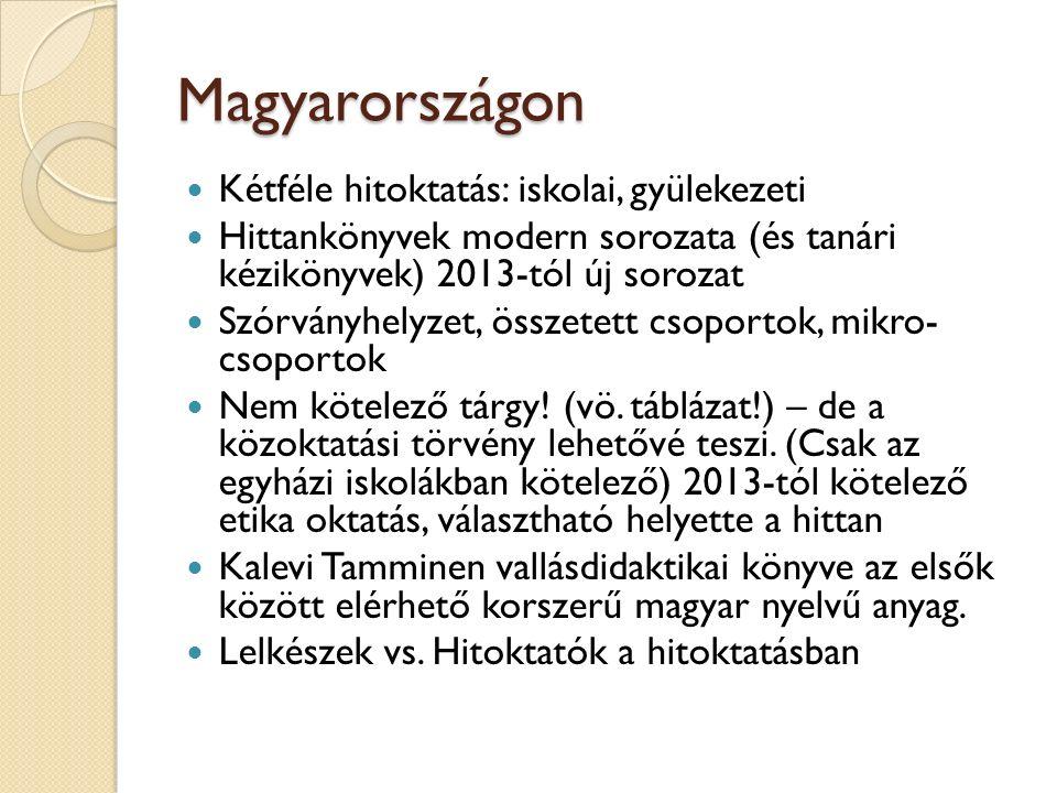 Magyarországon Kétféle hitoktatás: iskolai, gyülekezeti Hittankönyvek modern sorozata (és tanári kézikönyvek) 2013-tól új sorozat Szórványhelyzet, összetett csoportok, mikro- csoportok Nem kötelező tárgy.