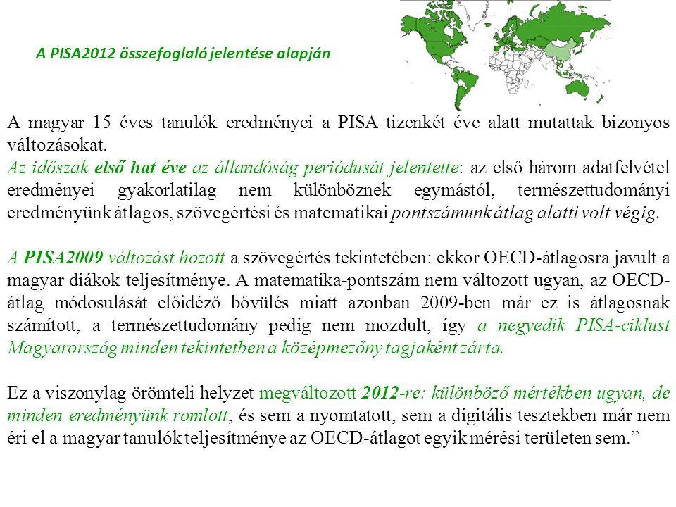 A PISA2012 összefoglaló jelentése alapján A magyar 15 éves tanulók eredményei a PISA tizenkét éve alatt mutattak bizonyos változásokat. Az időszak els