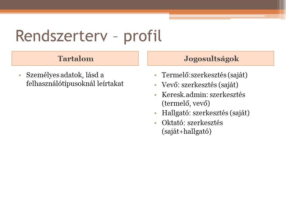 Rendszerterv – profil TartalomJogosultságok Személyes adatok, lásd a felhasználótípusoknál leírtakat Termelő:szerkesztés (saját) Vevő: szerkesztés (saját) Keresk.admin: szerkesztés (termelő, vevő) Hallgató: szerkesztés (saját) Oktató: szerkesztés (saját+hallgató)