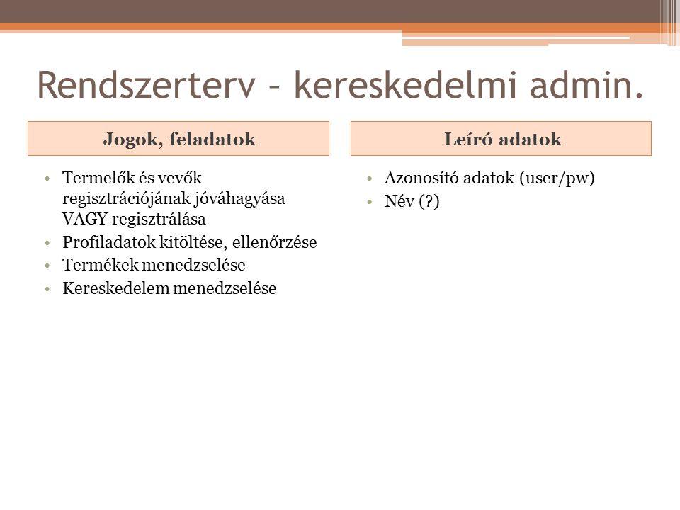 Rendszerterv – kereskedelmi admin.