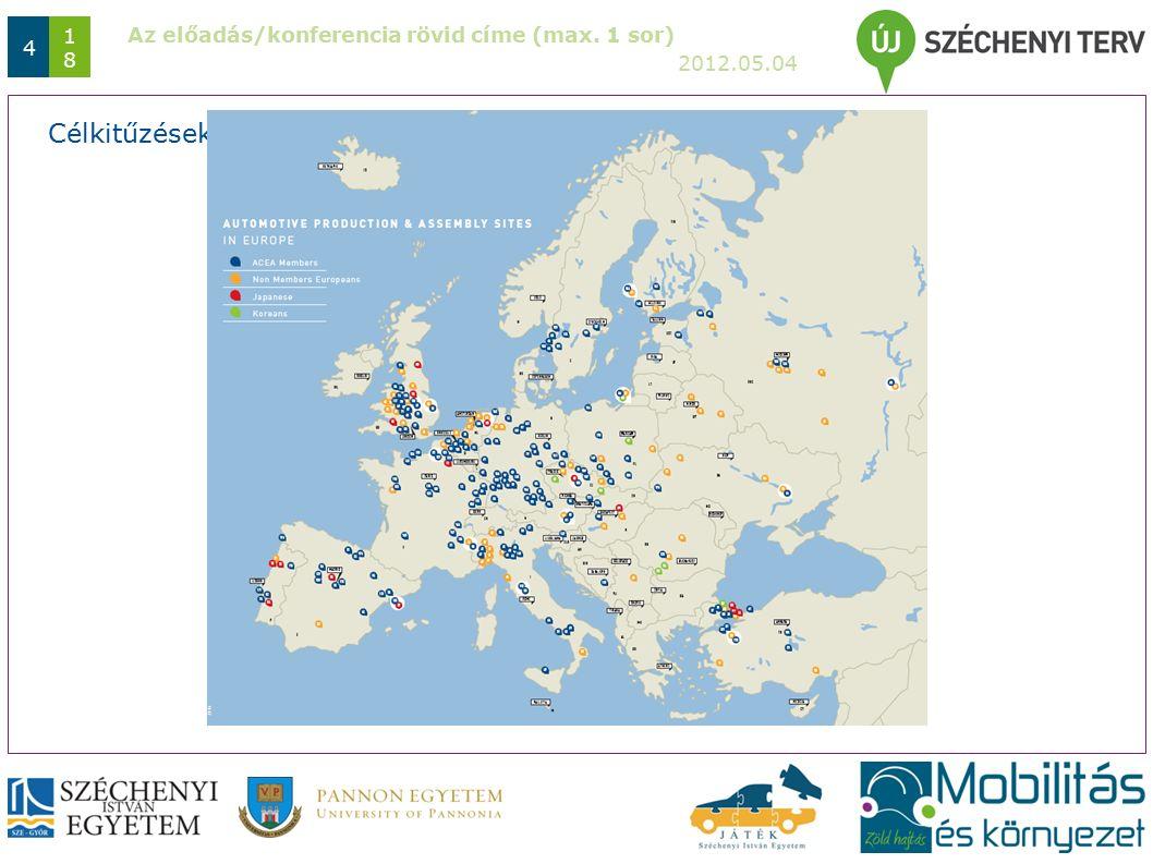 Az előadás/konferencia rövid címe (max. 1 sor) 2012.05.04 5 1818