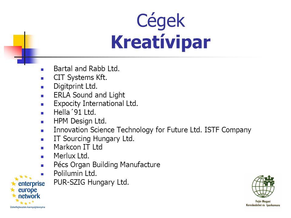 Cégek Kreatívipar Bartal and Rabb Ltd. CIT Systems Kft.