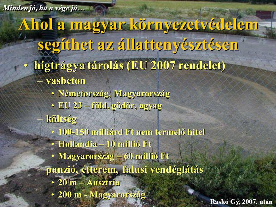 Ahol a magyar környezetvédelem segíthet az állattenyésztésen hígtrágya tárolás (EU 2007 rendelet) –vasbeton Németország, Magyarország EU 23 – föld, gö