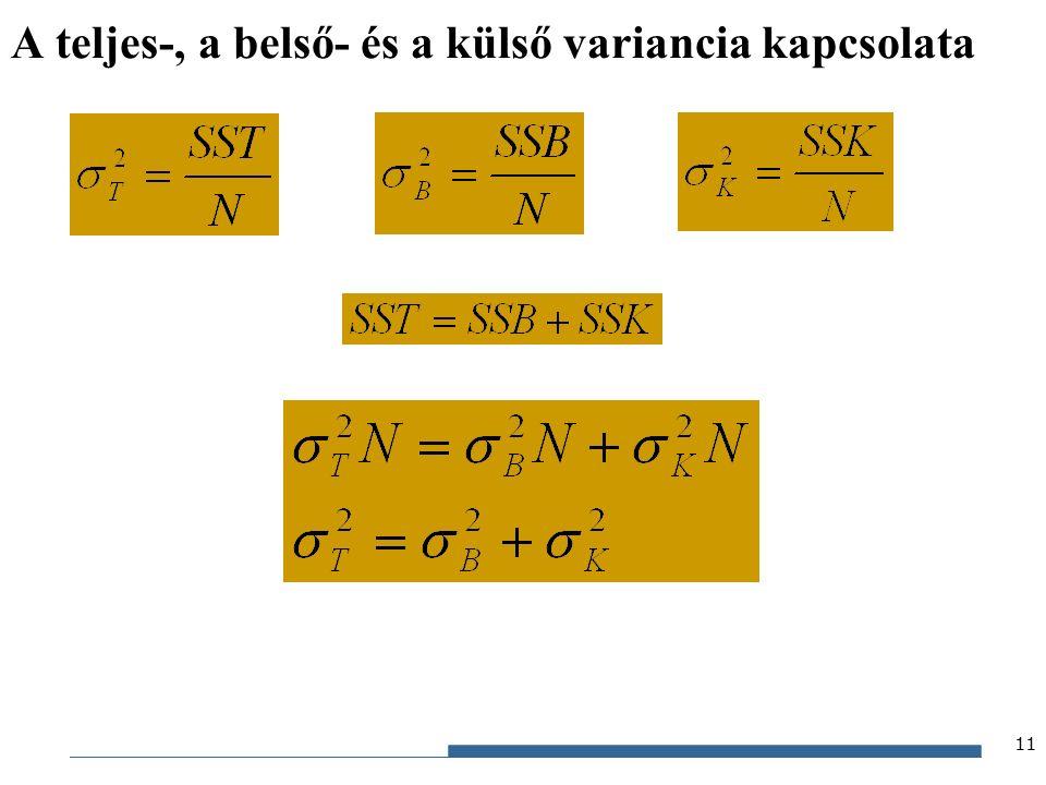 Gazdaságstatisztika, 2015 11 A teljes-, a belső- és a külső variancia kapcsolata