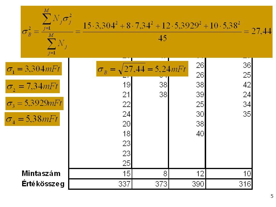 Gazdaságstatisztika, 2015 25