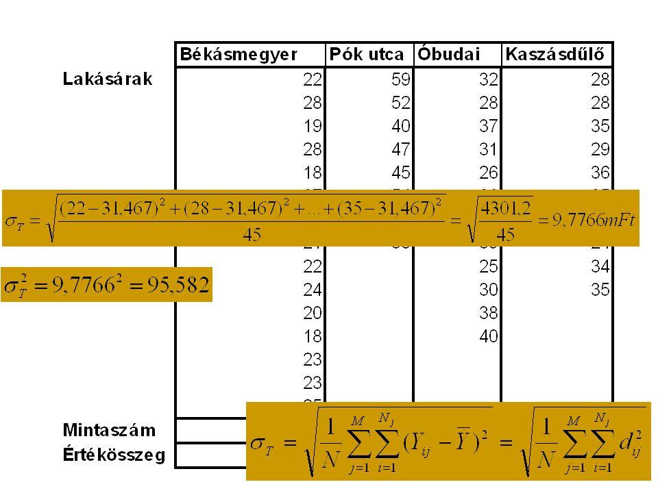 Gazdaságstatisztika, 2015 26