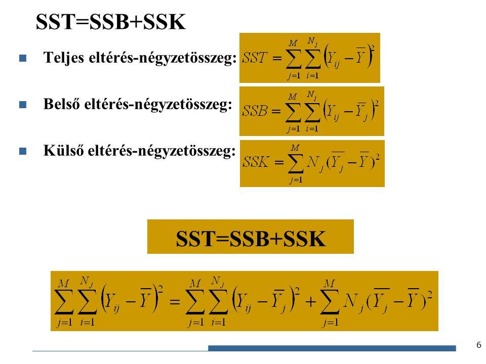Gazdaságstatisztika, 2015 SST=SSB+SSK Teljes eltérés-négyzetösszeg: Belső eltérés-négyzetösszeg: Külső eltérés-négyzetösszeg: 6 SST=SSB+SSK