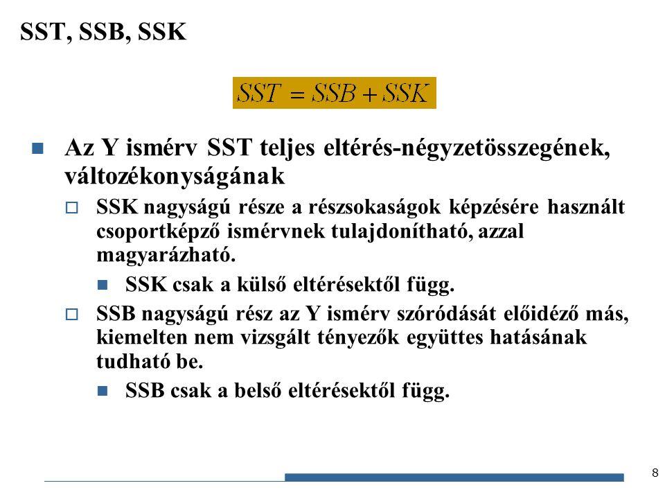 Gazdaságstatisztika, 2015 Az Y ismérv SST teljes eltérés-négyzetösszegének, változékonyságának  SSK nagyságú része a részsokaságok képzésére használt