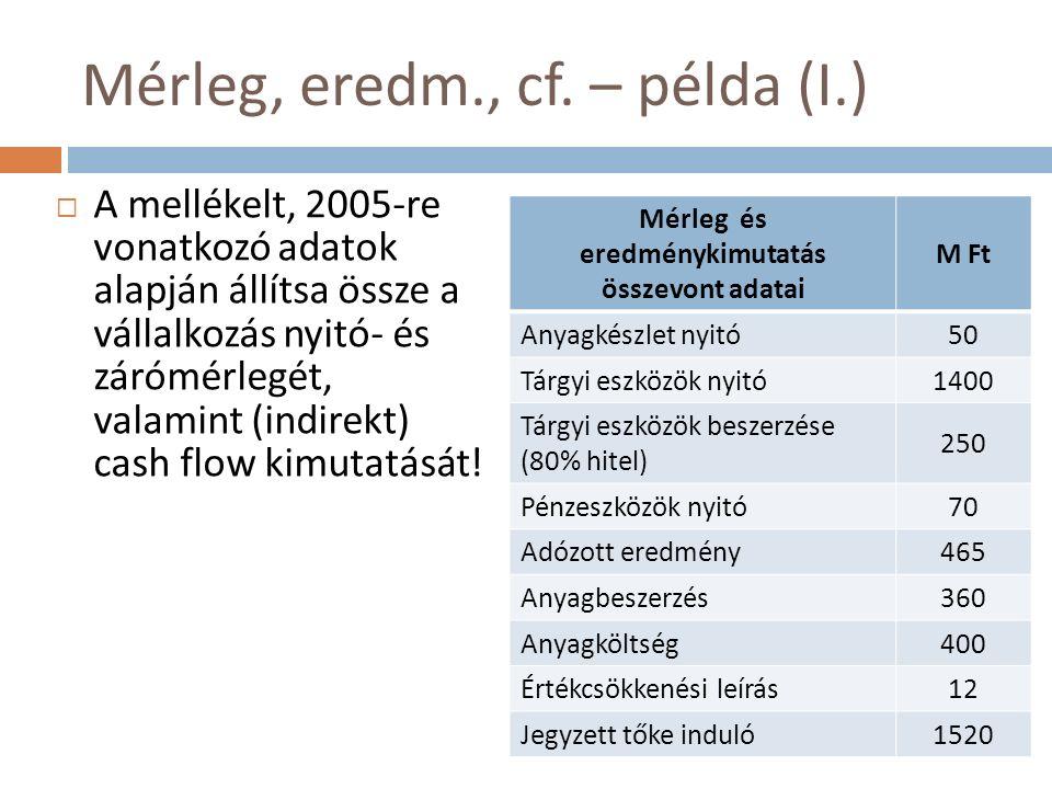 Mérleg, eredm., cf. – példa (I.)  A mellékelt, 2005-re vonatkozó adatok alapján állítsa össze a vállalkozás nyitó- és zárómérlegét, valamint (indirek