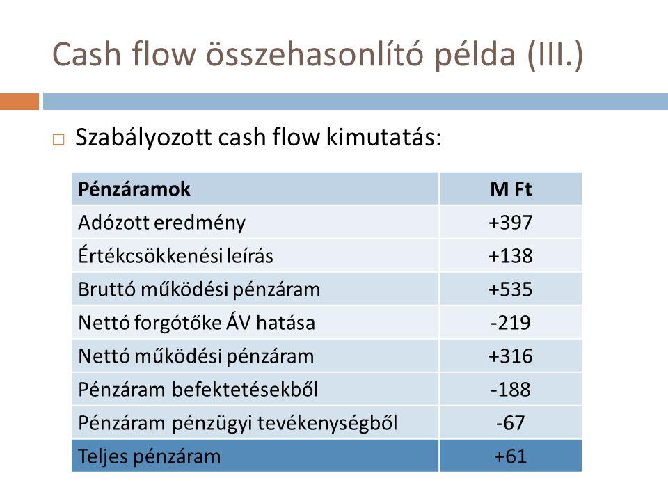 Cash flow összehasonlító példa (III.)  Szabályozott cash flow kimutatás: PénzáramokM Ft Adózott eredmény+397 Értékcsökkenési leírás+138 Bruttó működési pénzáram+535 Nettó forgótőke ÁV hatása-219 Nettó működési pénzáram+316 Pénzáram befektetésekből-188 Pénzáram pénzügyi tevékenységből-67 Teljes pénzáram+61
