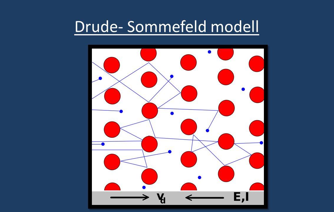 Drude- Sommefeld modell