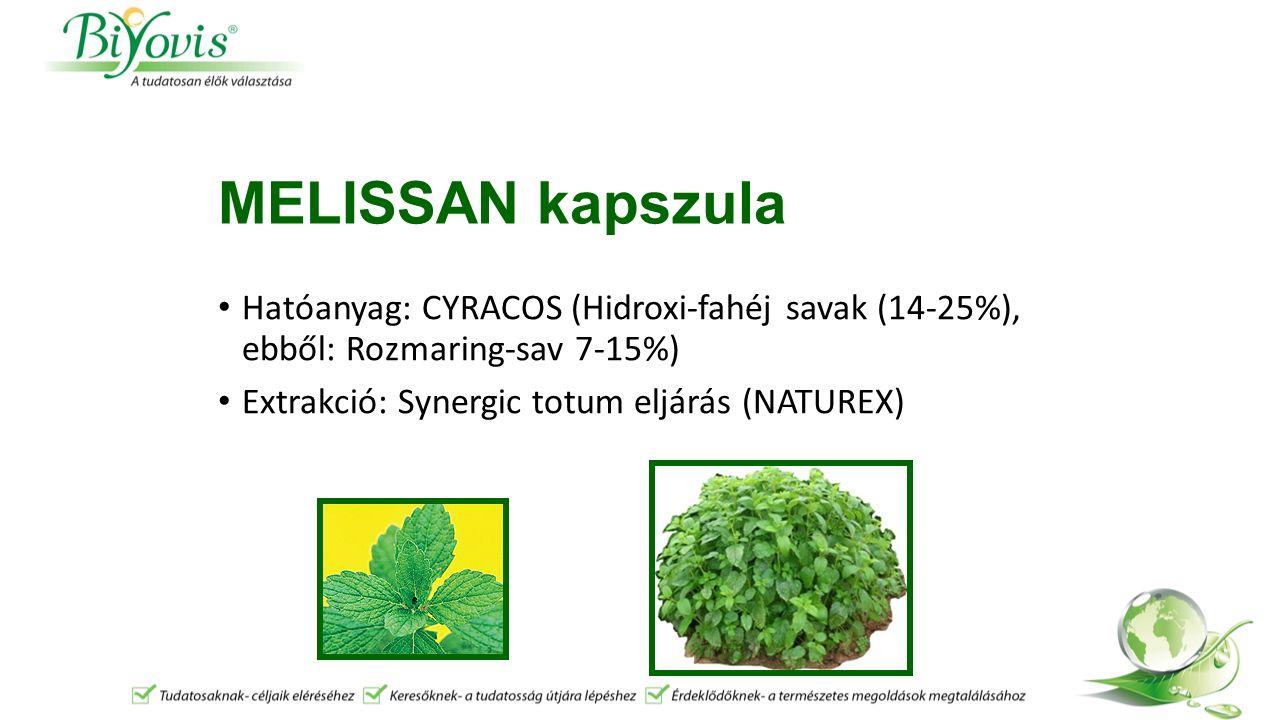 MELISSAN kapszula Hatóanyag: CYRACOS (Hidroxi-fahéj savak (14-25%), ebből: Rozmaring-sav 7-15%) Extrakció: Synergic totum eljárás (NATUREX)