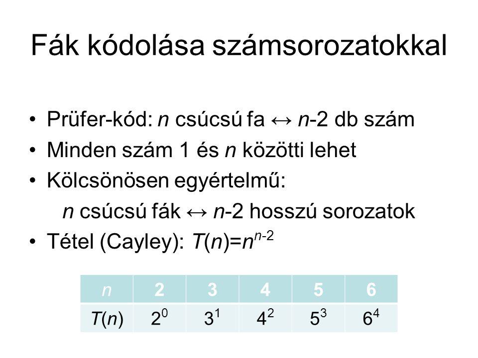 Fák kódolása számsorozatokkal Prüfer-kód: n csúcsú fa ↔ n-2 db szám Minden szám 1 és n közötti lehet Kölcsönösen egyértelmű: n csúcsú fák ↔ n-2 hosszú sorozatok Tétel (Cayley): T(n)=n n-2 n23456 T(n)T(n)2020 3131 4242 5353 6464