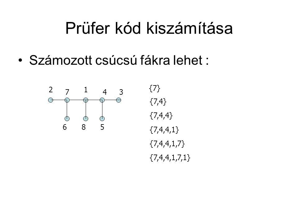 Prüfer kód kiszámítása Számozott csúcsú fákra lehet : 12 34 56 7 8 {7} {7,4} {7,4,4} {7,4,4,1} {7,4,4,1,7} {7,4,4,1,7,1}
