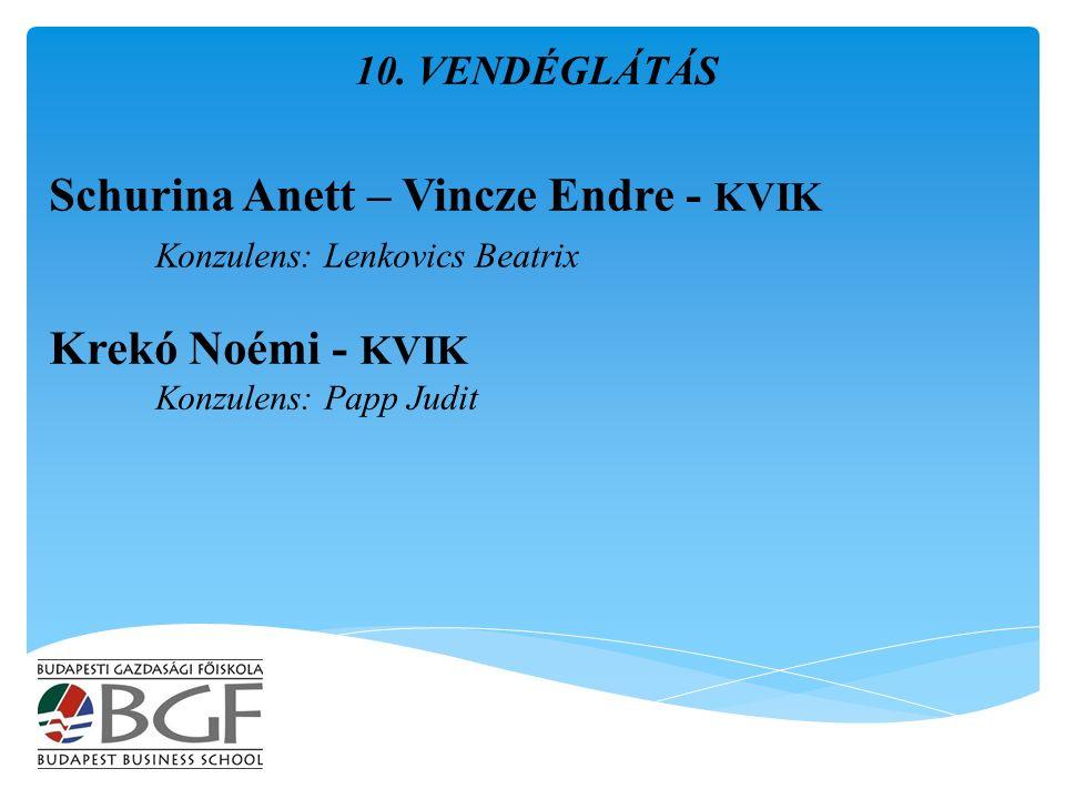Schurina Anett – Vincze Endre - KVIK Konzulens: Lenkovics Beatrix 10.