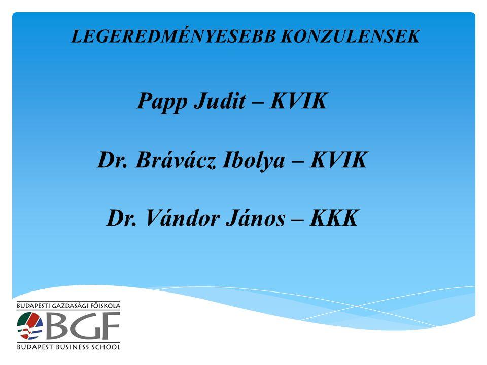 Papp Judit – KVIK Dr. Brávácz Ibolya – KVIK Dr. Vándor János – KKK LEGEREDMÉNYESEBB KONZULENSEK