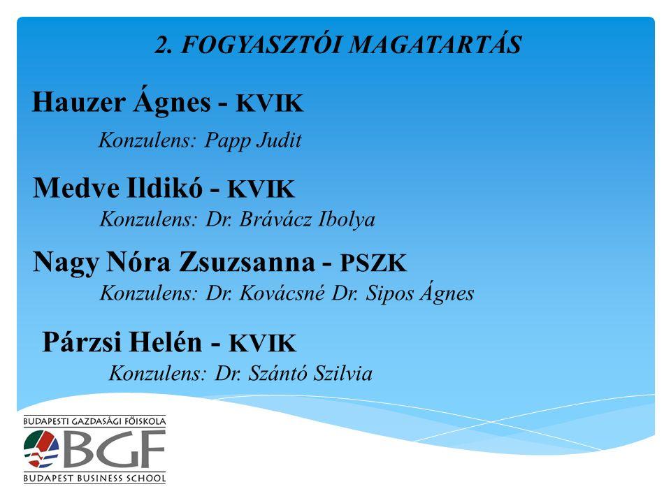 Hauzer Ágnes - KVIK Konzulens: Papp Judit 2.