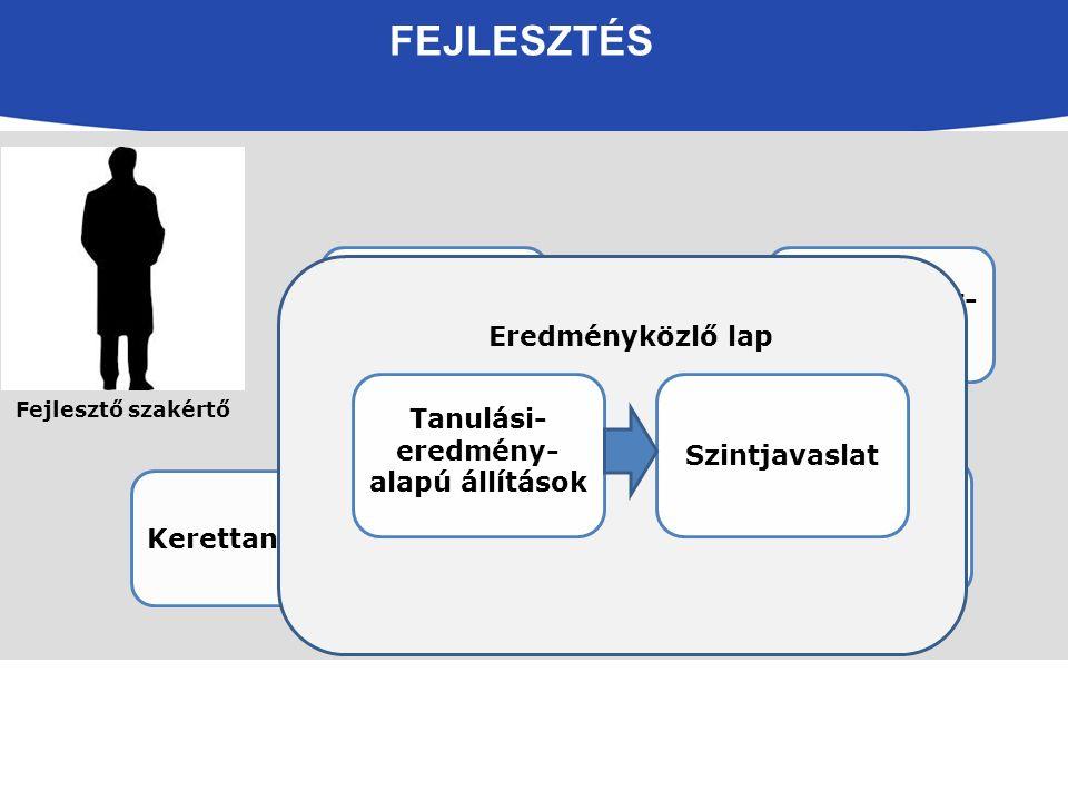 FEJLESZTÉS Szakmai követelmény modulok Kerettanterv Pályatükör Vizsgakövet- elmények Egyéb anyagok Szintjavaslat Tanulási- eredmény- alapú állítások Eredményközlő lap Fejlesztő szakértő