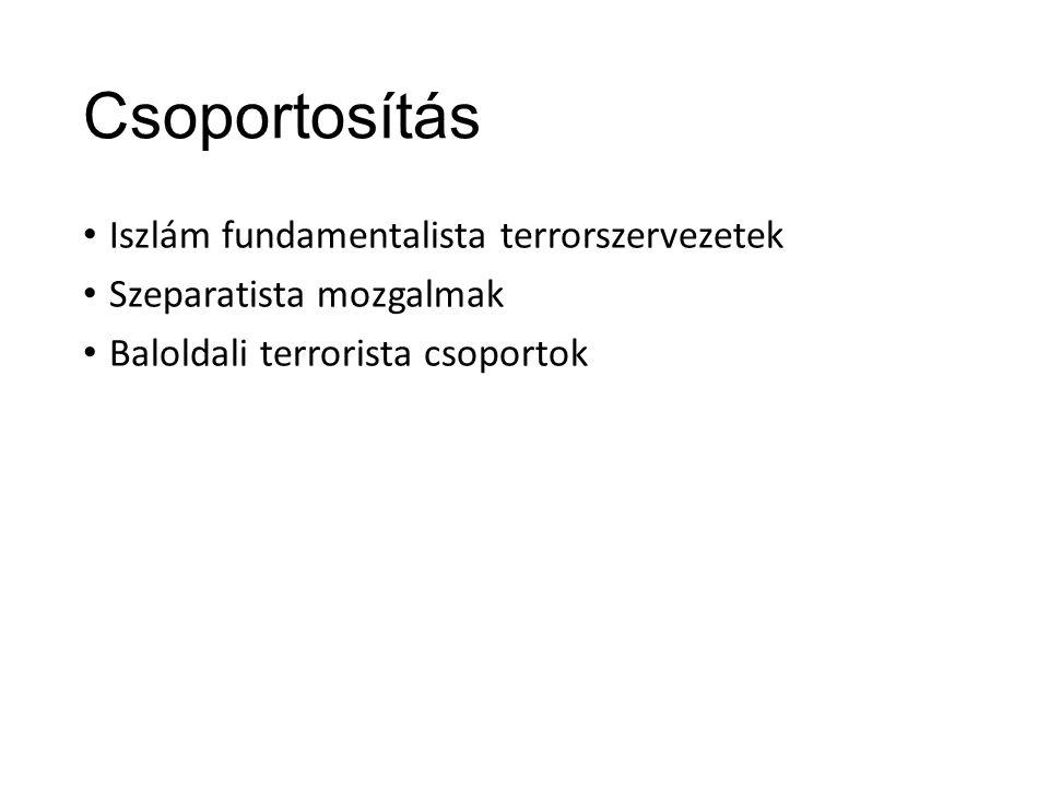 Csoportosítás Iszlám fundamentalista terrorszervezetek Szeparatista mozgalmak Baloldali terrorista csoportok