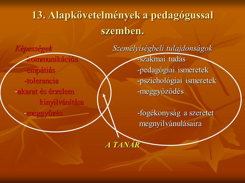 13. Alapkövetelmények a pedagógussal szemben. KépességekSzemélyiségbeli tulajdonságok -kommunikációs-szakmai tudás -empátiás-pedagógiai ismeretek -tol