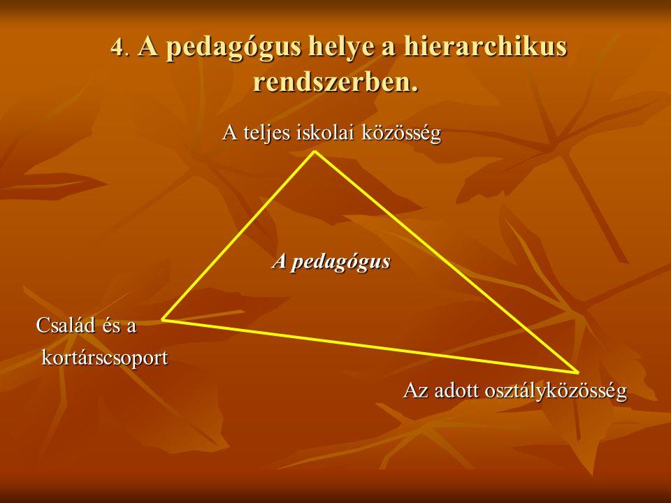 4. A pedagógus helye a hierarchikus rendszerben. 4. A pedagógus helye a hierarchikus rendszerben. A teljes iskolai közösség A pedagógus Család és a ko