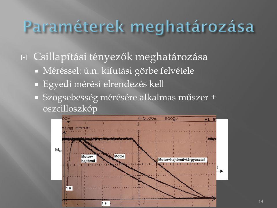  Csillapítási tényezők meghatározása  Méréssel: ú.n.