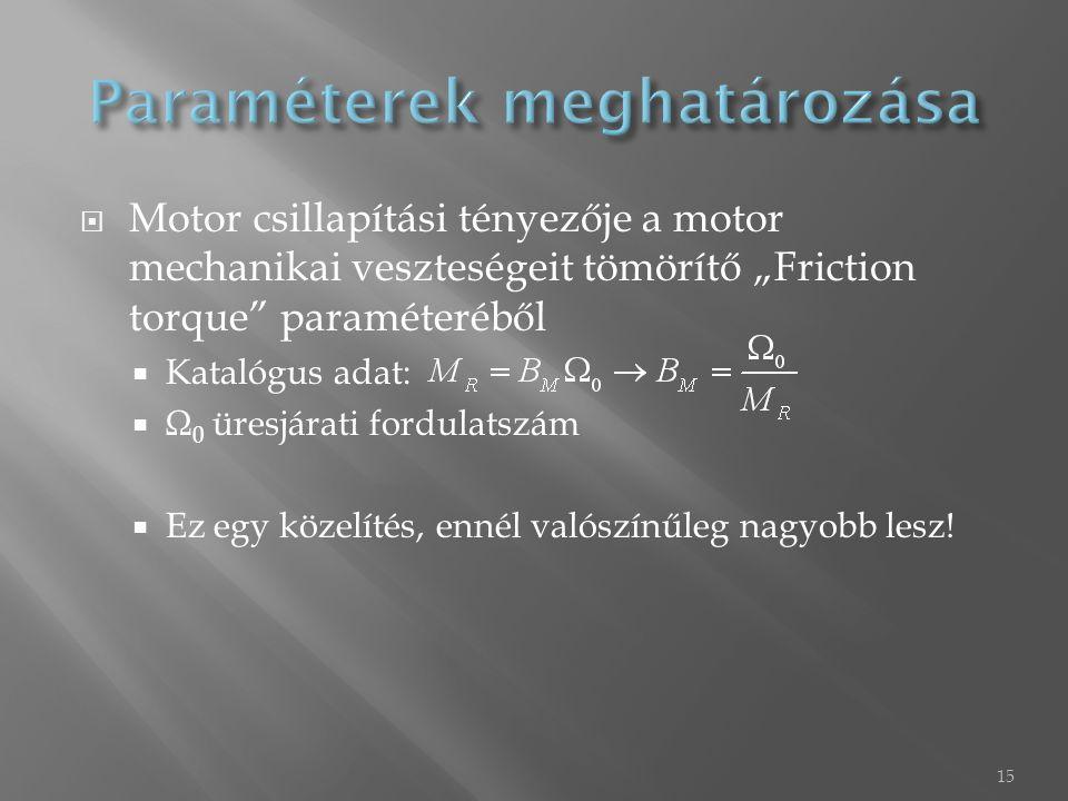 """ Motor csillapítási tényezője a motor mechanikai veszteségeit tömörítő """"Friction torque paraméteréből  Katalógus adat:  Ω 0 üresjárati fordulatszám  Ez egy közelítés, ennél valószínűleg nagyobb lesz."""