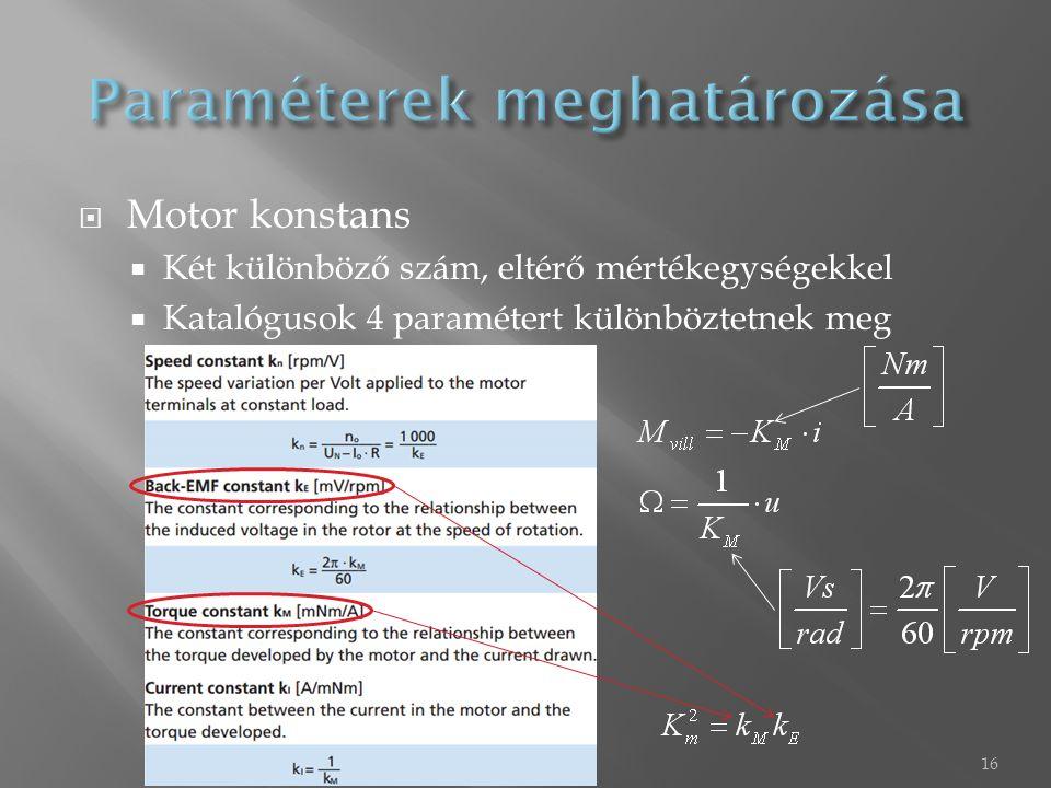  Motor konstans  Két különböző szám, eltérő mértékegységekkel  Katalógusok 4 paramétert különböztetnek meg 16