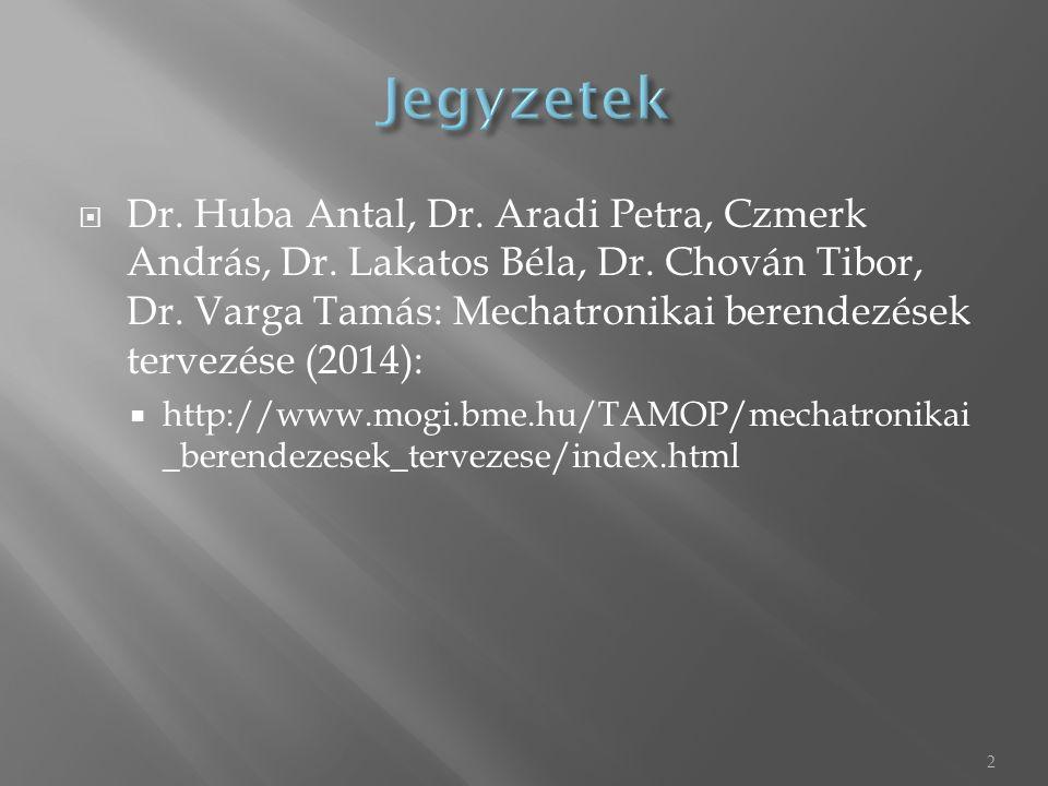  Dr. Huba Antal, Dr. Aradi Petra, Czmerk András, Dr.